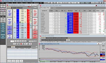 Screenshot of CQG Q Trader