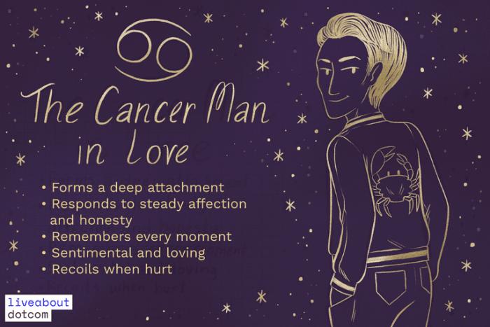 cancer-man-jun-revs