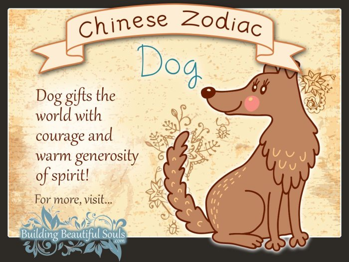 Year-of-the-Dog-Chinese-Zodiac