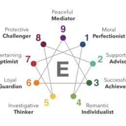 What's Your Enneagram Number?: How the Enneagram can be used as a tool to help students navigate through the pandemic.