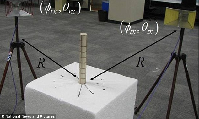 invisibility cloak 1 Scientists Discover a Way to Make 3D Objects Invisible