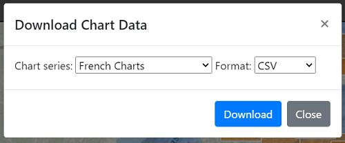 screen shot of data download window