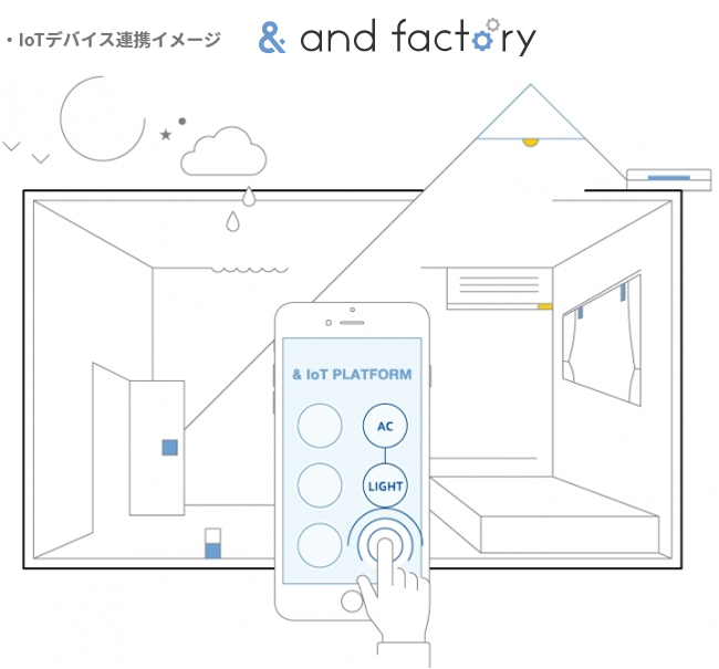 andfactory-iot