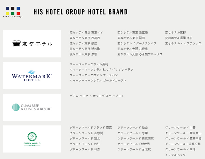 his-hotel-group
