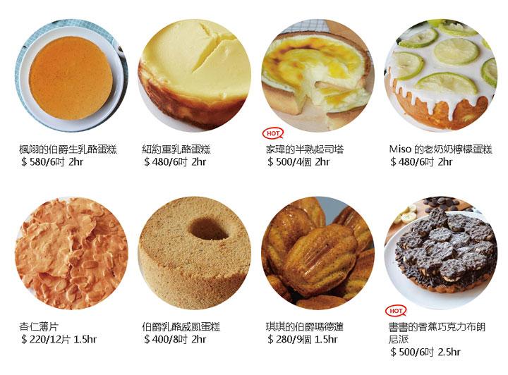 mydiybc menu-02
