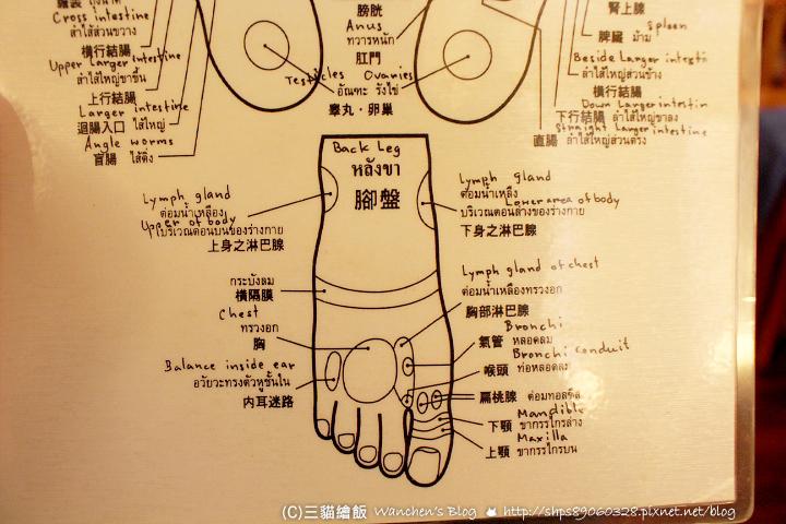 Mr.Feet