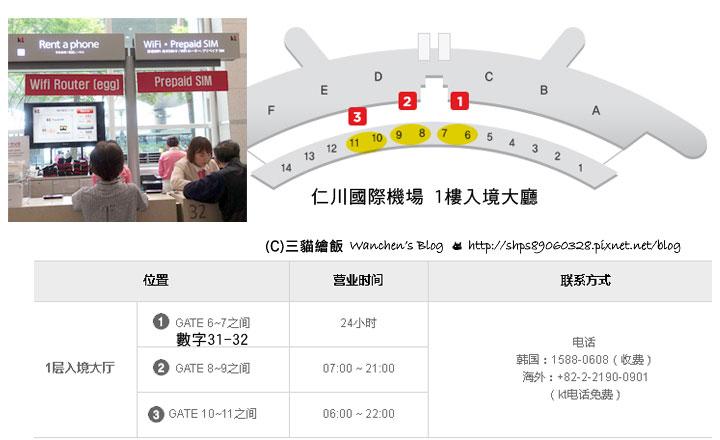 出租櫃檯 Rental counters