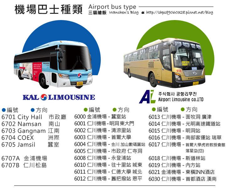 機場巴士種類