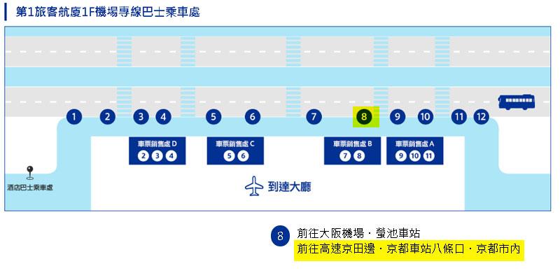 京都利木津巴士 機場第一航廈