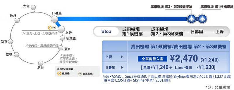 skyliner路線