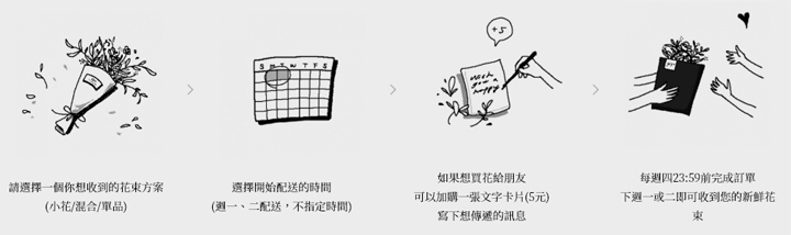 weekly-yiyu-booking