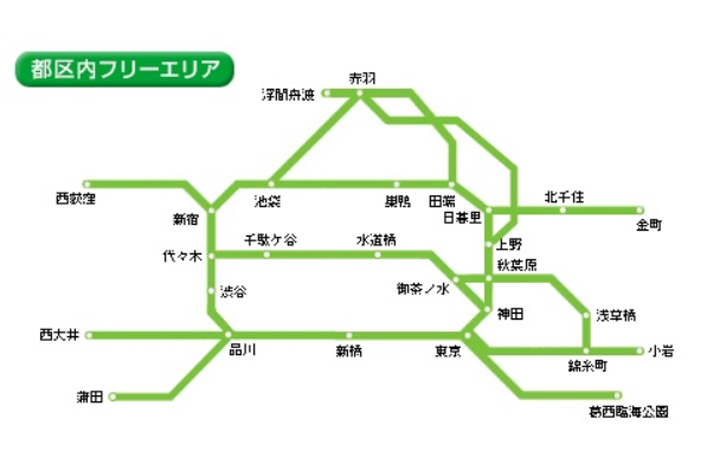 yamanote-sen-ticket