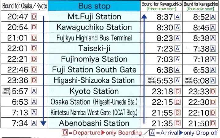 fujikyu-bus-osaka-kyoto-en-02