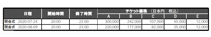 tokyo2020-olympic-price