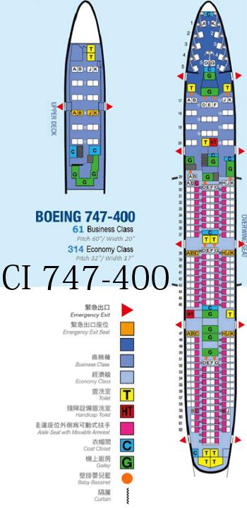 03-CI747-400-01
