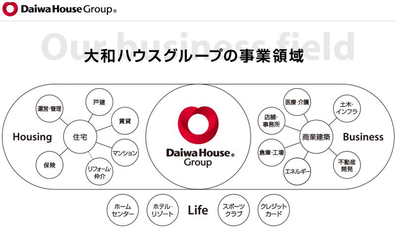 daiwa-house-group-01