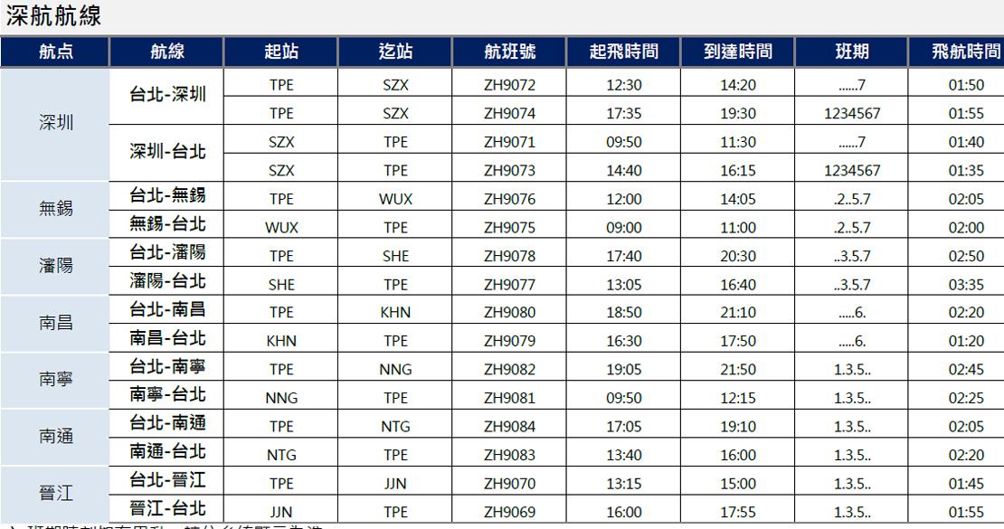 air-china-timetable-zh