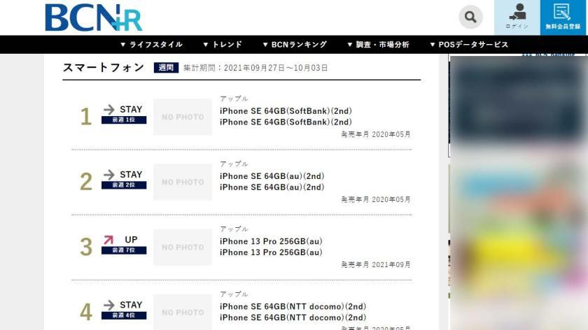 日本  BCN Ranking  手機排行榜截圖
