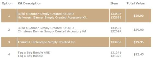 Kit Details