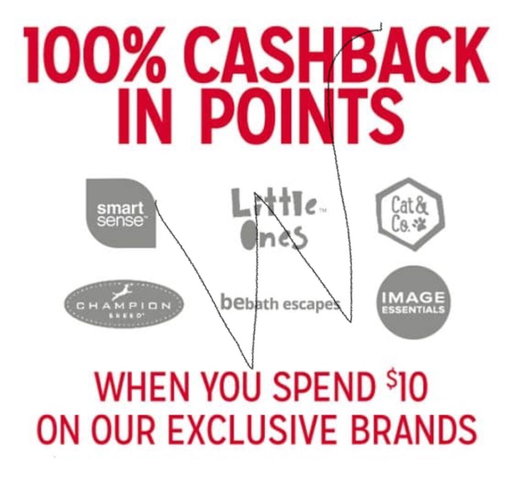 Kmart cash back