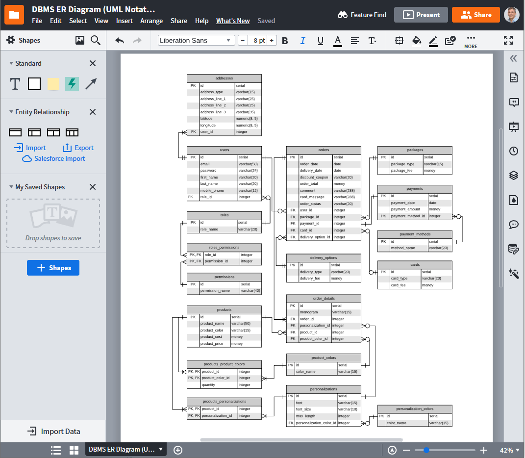 LucidChart window with open entity-relationship diagram document