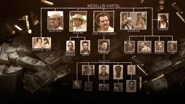 Narcos' The Medellín Cartel. Photo from popoptiq.com.