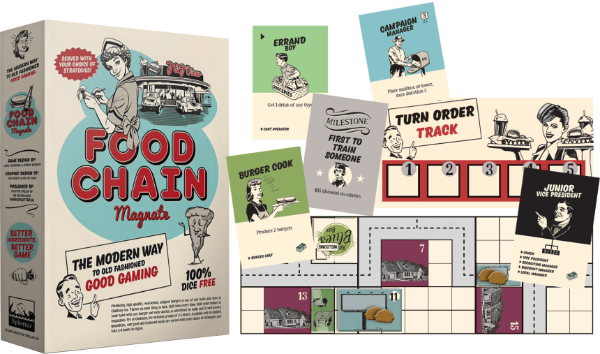 Image result for food chain magnate