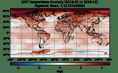NASA Temperature Anomaly Data (GISTEMP)
