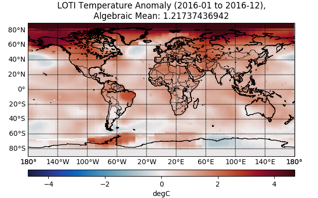 NASA Temperature Anomaly Data (GISTEMP)