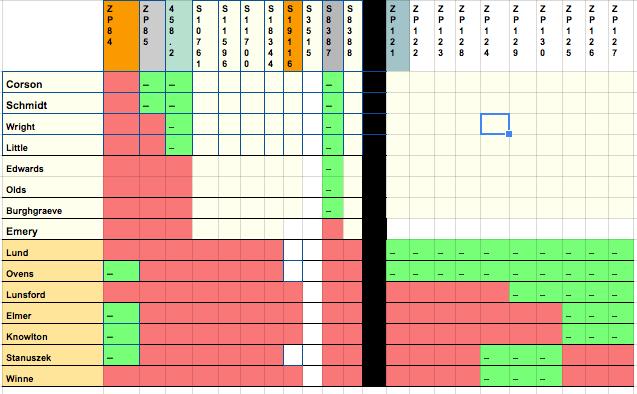 z18 panel 2015 09 05