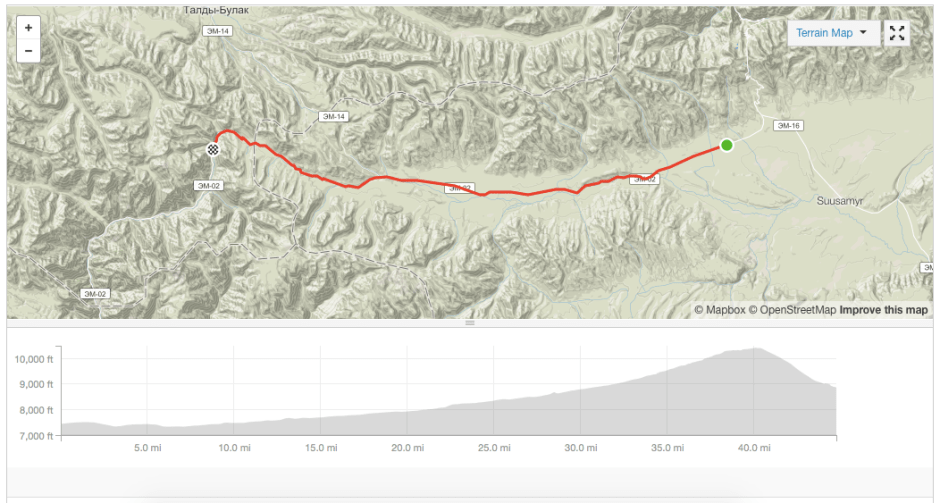 Field to mountain pass Strava cycling route