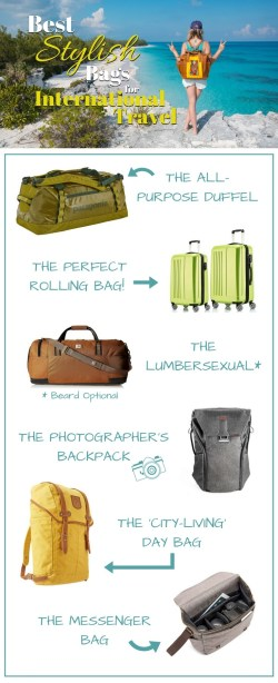 Best Stylish Bags for International Travel by Wandering Wheatleys