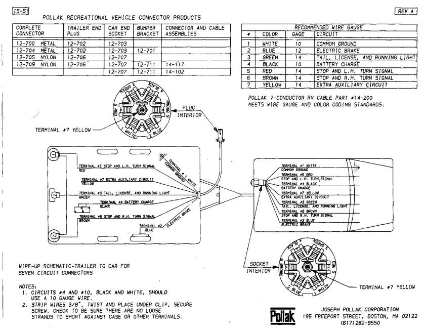pollak trailer connector wiring diagram wiring wiring diagram