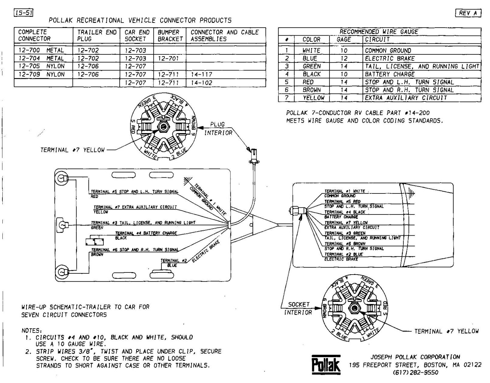 pollak 7 way wiring diagram wiring diagram wiring diagram for trailers 4 pin round the