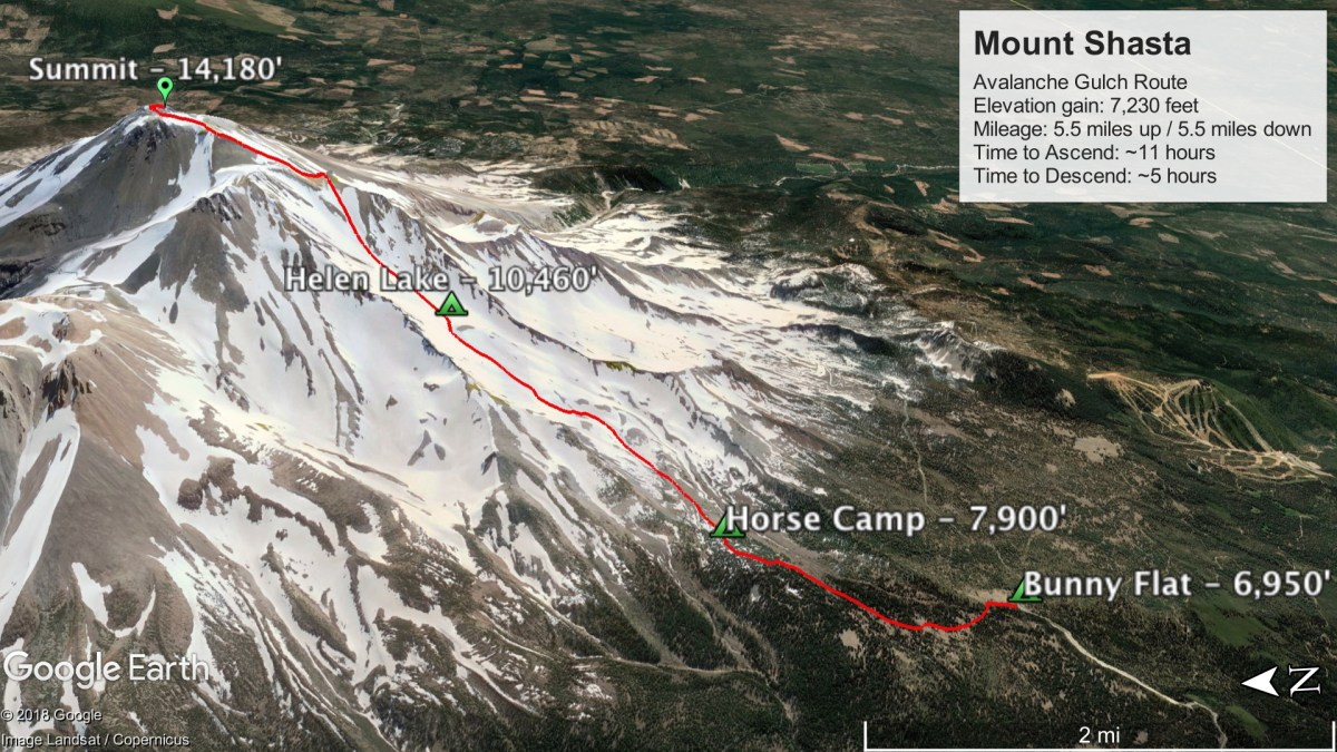 Avalanche Gulch Route