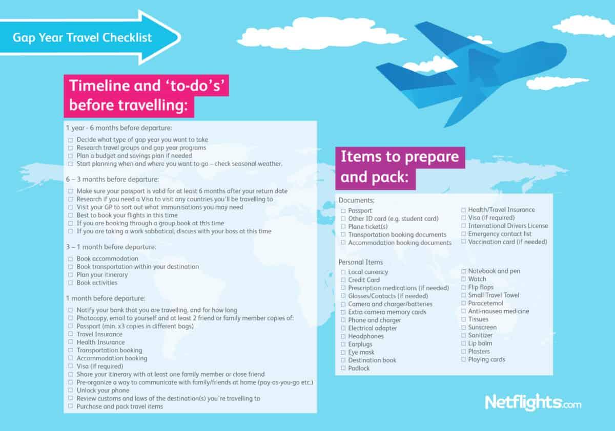 net flights gap year checklist wanderlust marriage