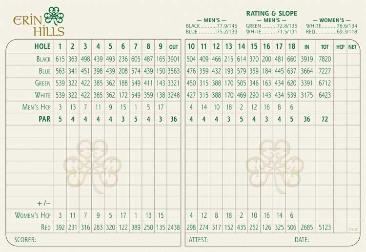 Erin Hills Scorecard.jpg