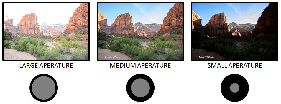 Aperature Size.png