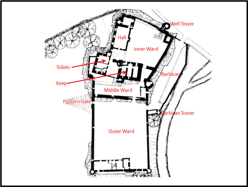 Cahir Castle Grounds Map.png
