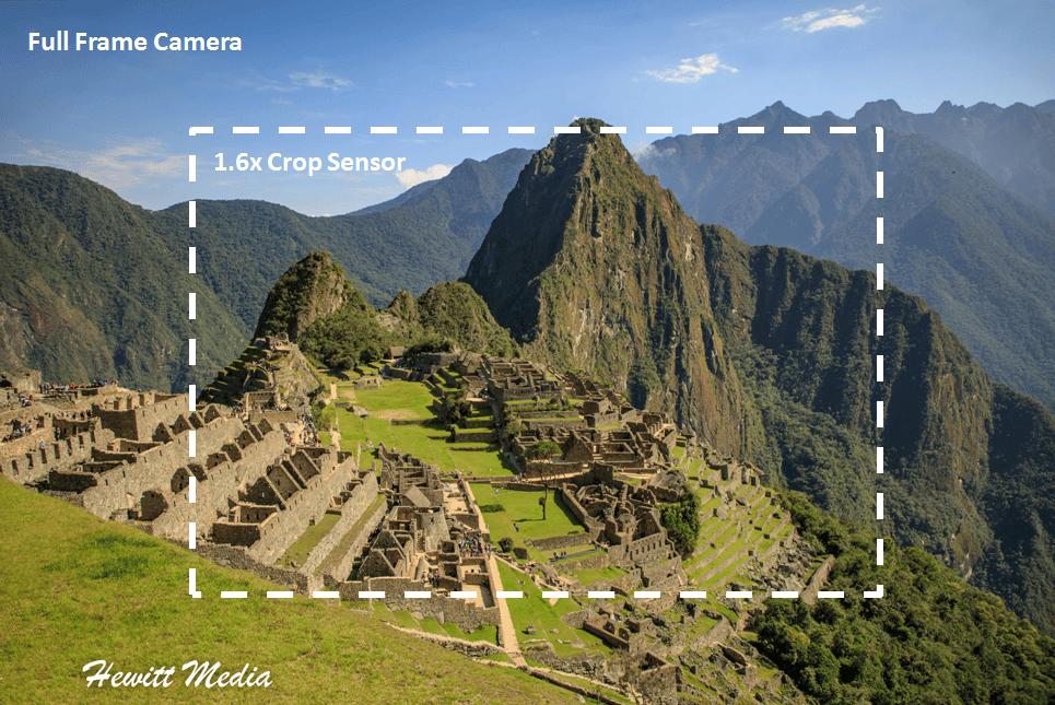 Machu Picchu - Full Frame versus Crop Sensor