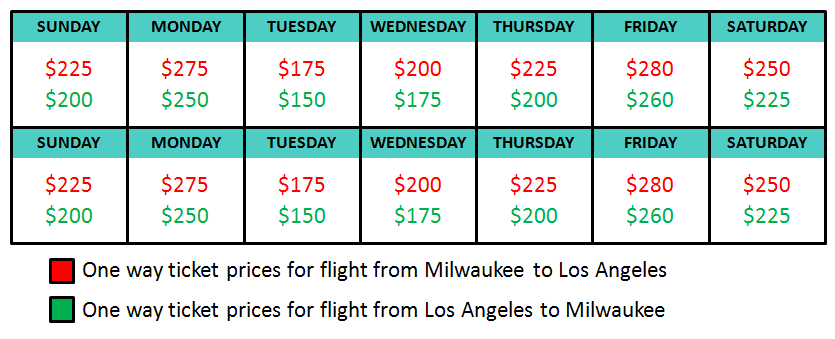Choose the Days You Travel.png