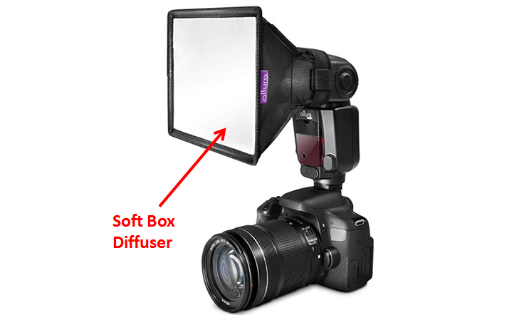 Soft Box Diffuser.png