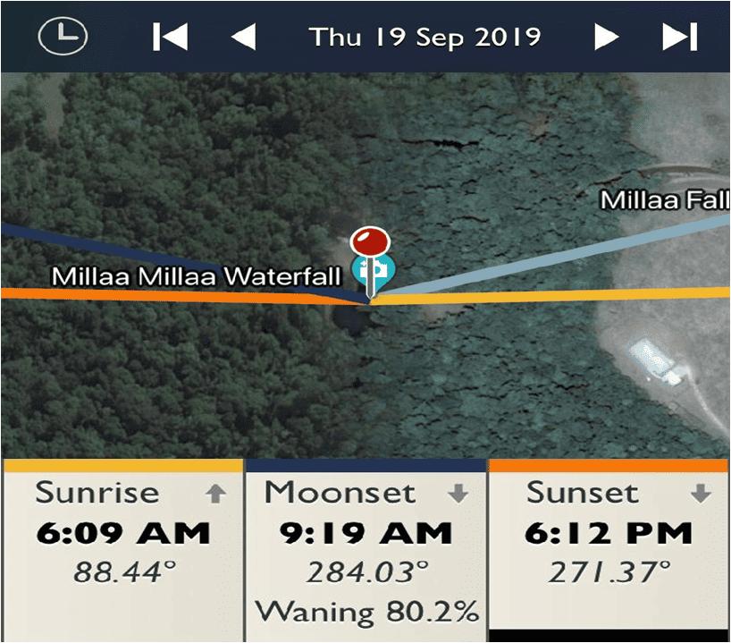 Millaa Millaa Falls - Sunrise and Sunset Detail Map
