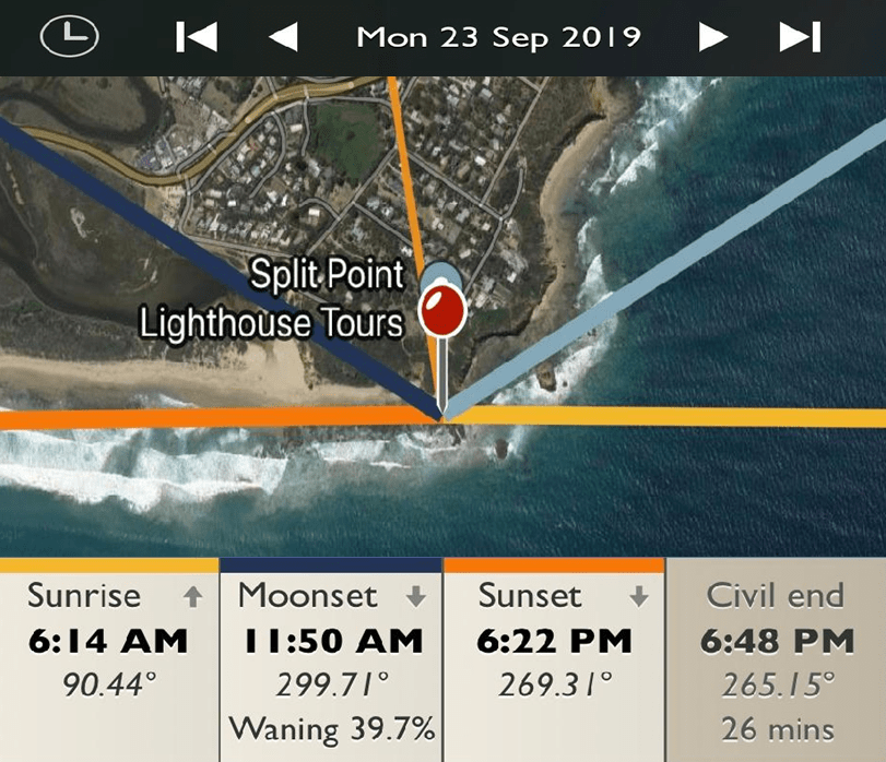 Split Point Lighthouse, Aireys Inlet - Sunrise and Sunset Detail Map