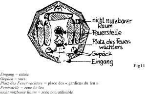 Kohte Fig_11 - L'intérieur