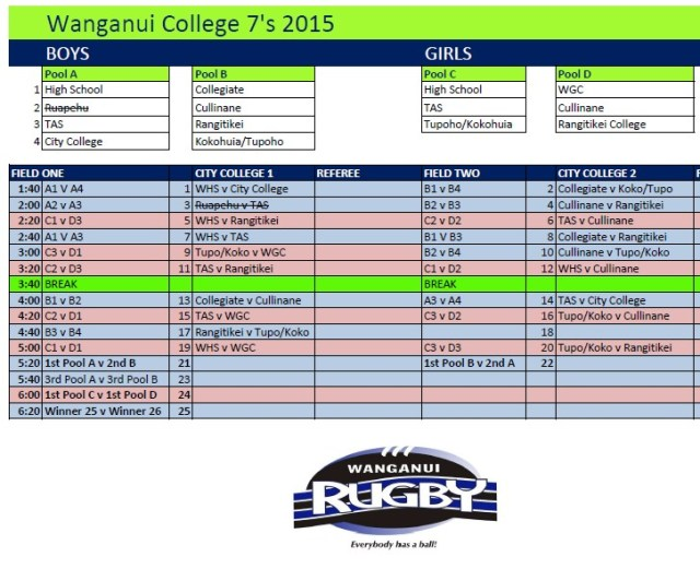 wcollege7s2015draw