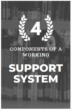 support system components