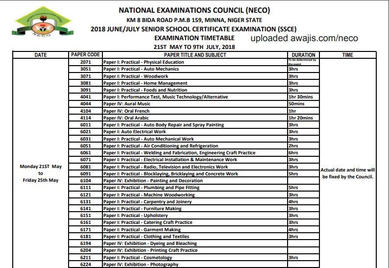 2018 neco timetable