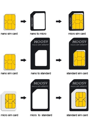 Sim Card + First Month Shopper club fee + Number port (keep your number) +R200 Pre Loaded Airtime