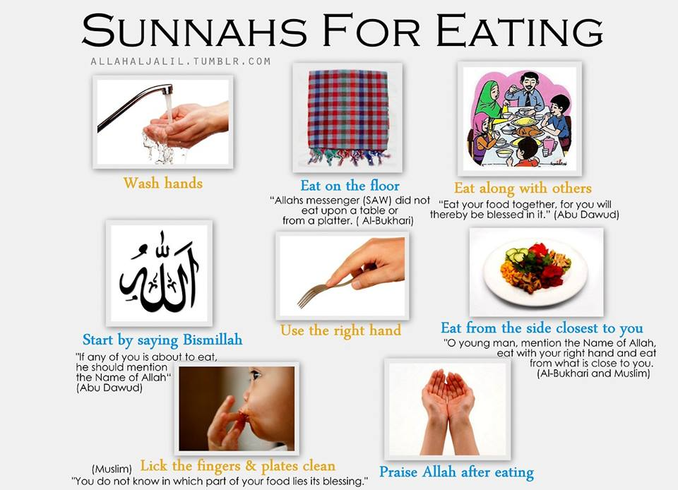 Inspired By Prophet Muhammad (saaw) Eating His Foods For One